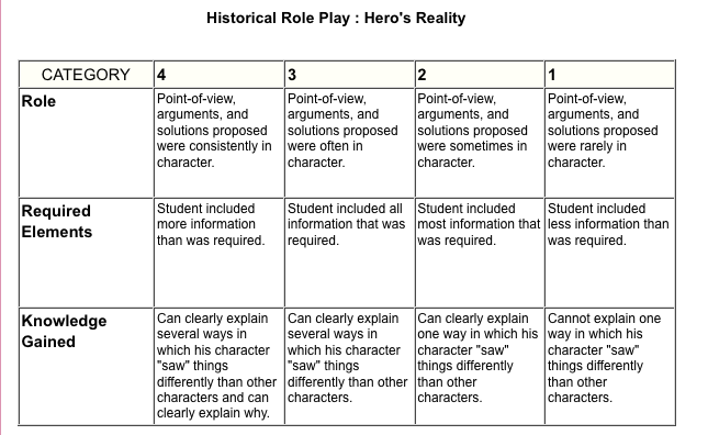 printable role playing dating game