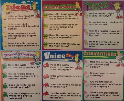 six traits writing rubric persuasive essay