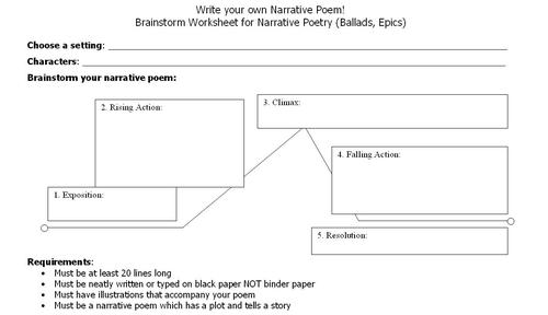 Worksheet Poetry Analysis Worksheet exploring poetry