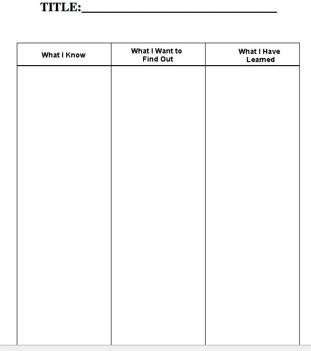 Sample Chart Templates kwl chart template word document : Alfa img - Showing u0026gt; Sample KWL Chart