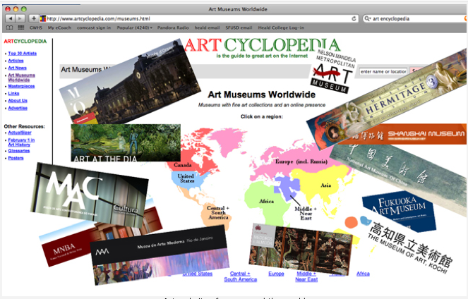 Art museums around the world