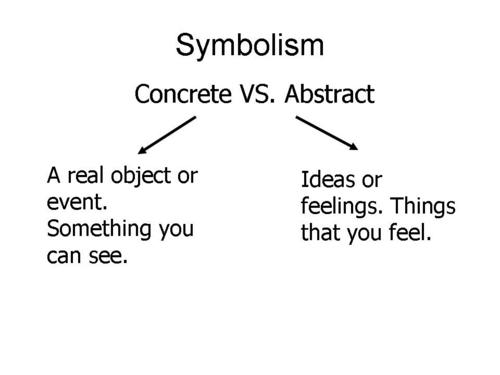 the different forms of symbolism in literature In literature, symbolism is an important device for writers literary symbols extend meaning beyond the prosaic symbolism is different from.