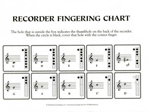 Recorder karate ownership of the recorder karate product entitles you to download these graphics and reproduce them for use with your students authors note ccuart Image collections