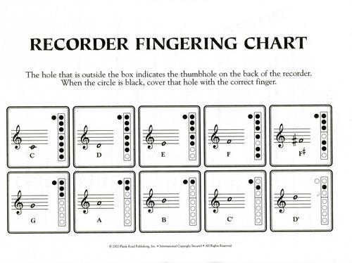 printable recorder fingering chart Recorder Karate